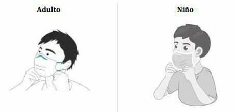 colocar la mascarilla cubriendo la barbilla